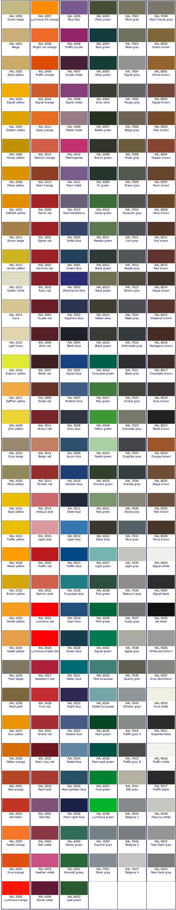 RAL Colours | Aluminium Colours | Aluminium Windows UK